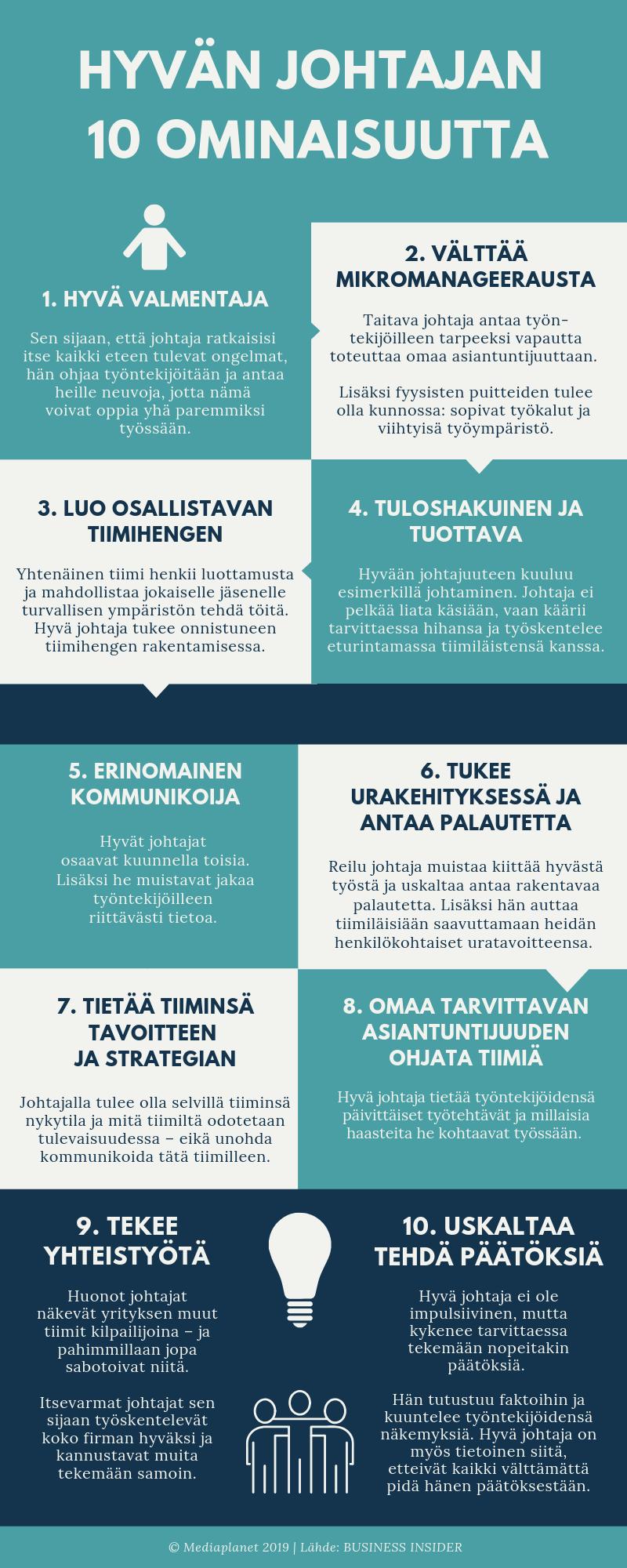 hyvän johtajan 10 ominaisuutta infografi