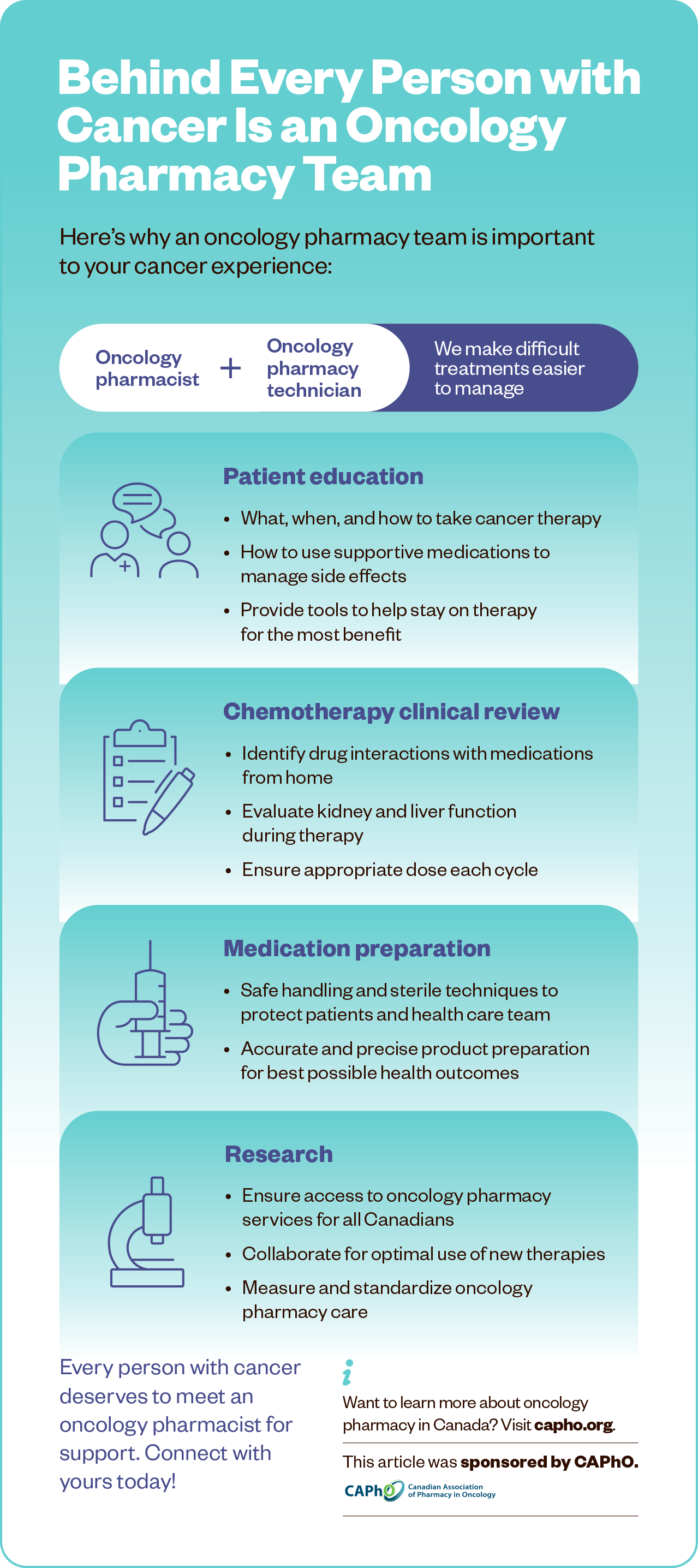 CAPhO oncology infographic