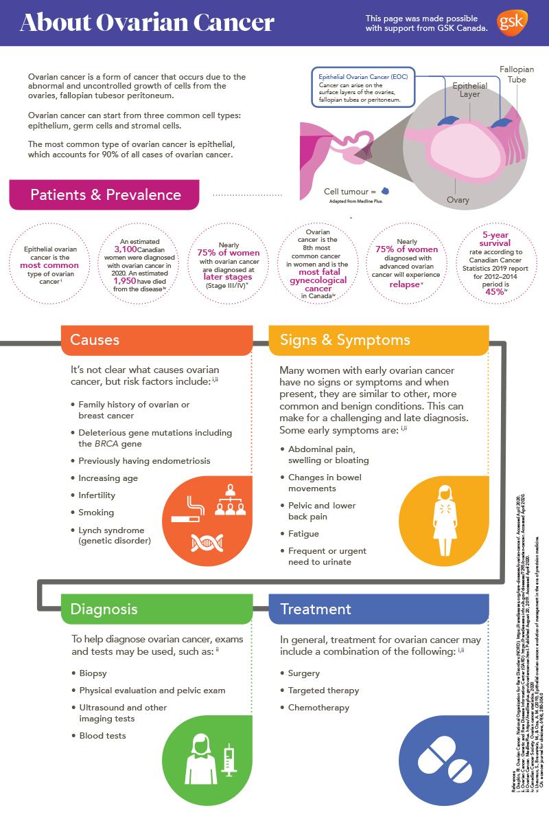 gsk infographic