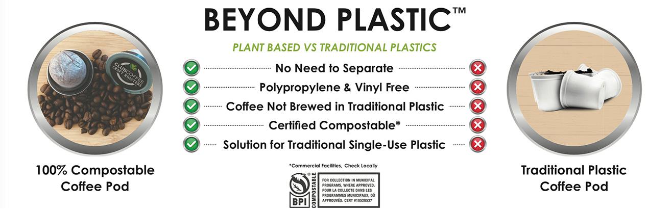 Beyond Plastic comparison chart