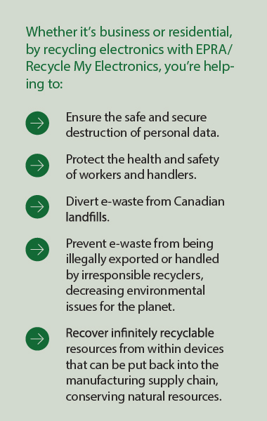 recycle electronics infographics updated