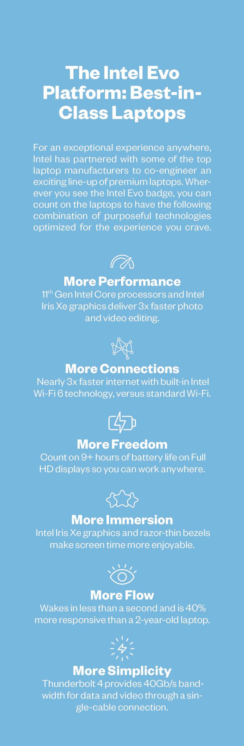intel evo premium laptops infographic