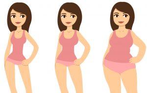Welcher Körpertyp sind Sie?