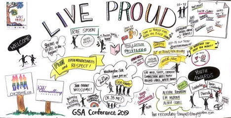 Live Proud drawings from the 2019 KW GSA Conference