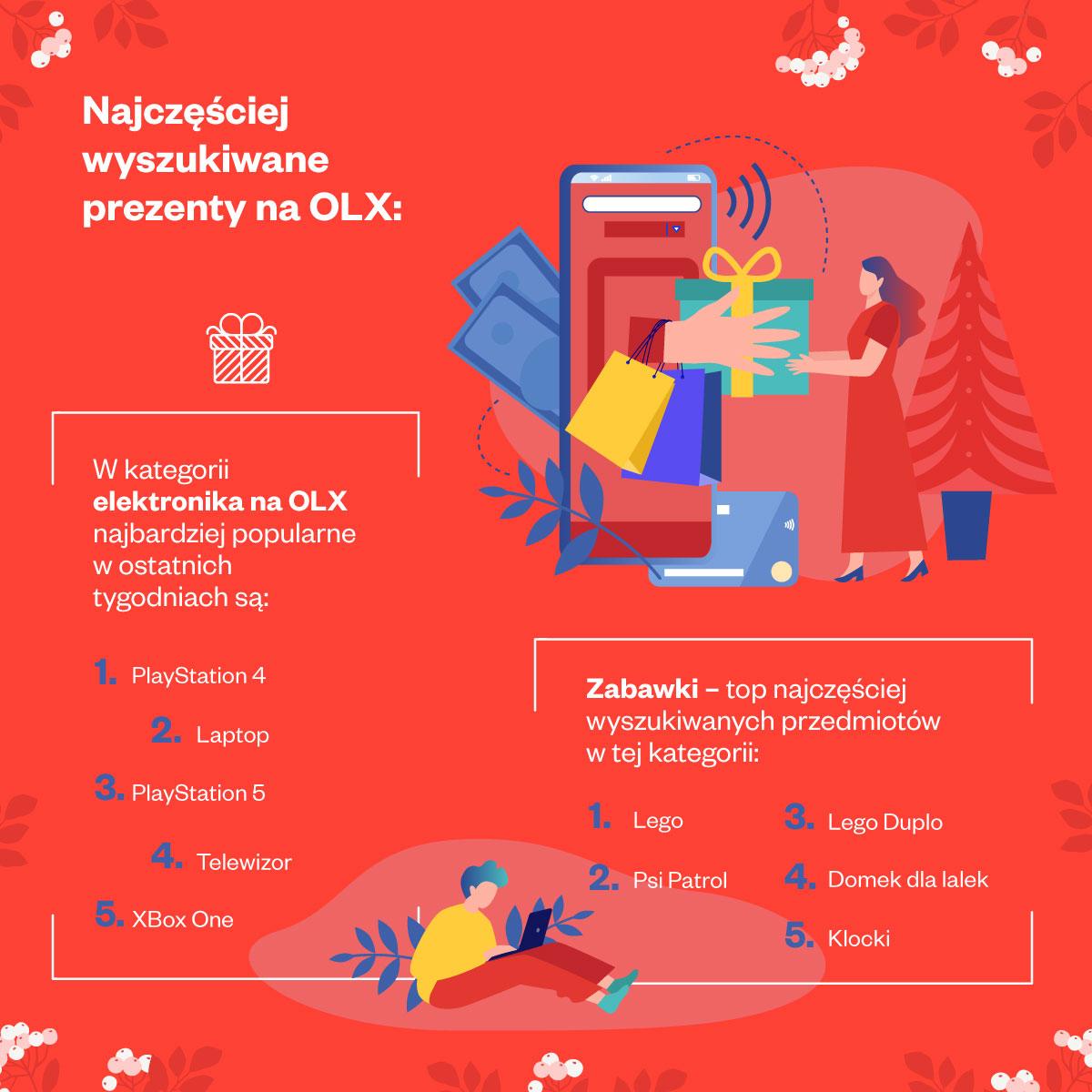 olx_nowe