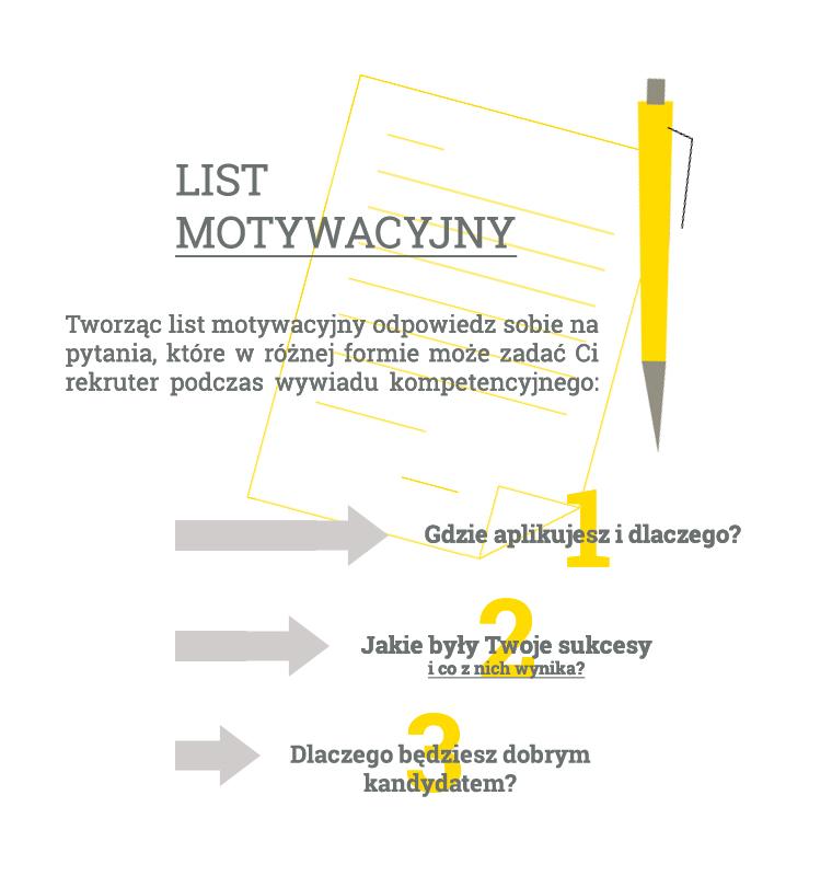 LIST-MOTYWACYJNY-2