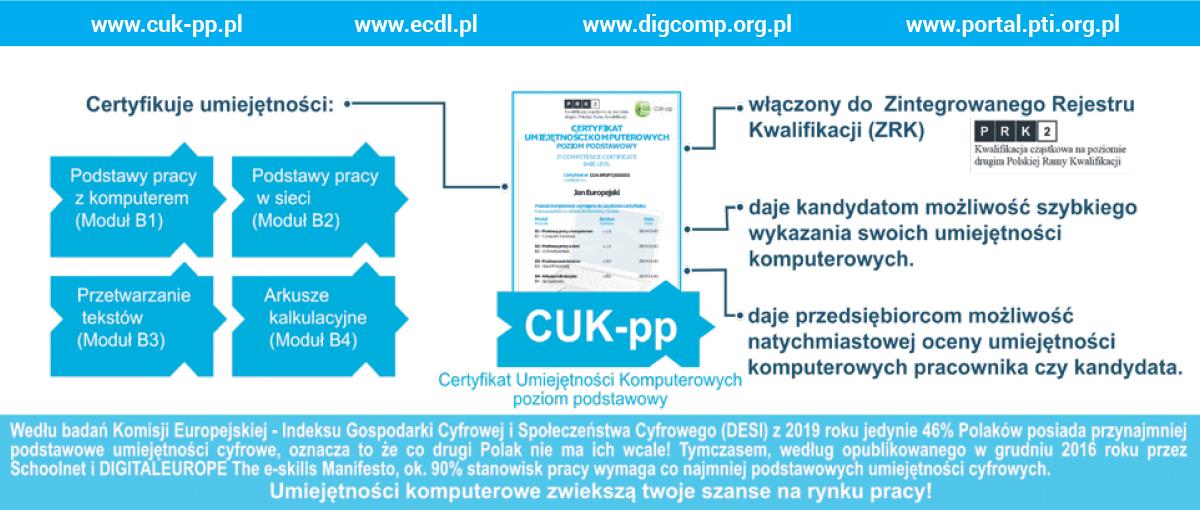 infografa-ok