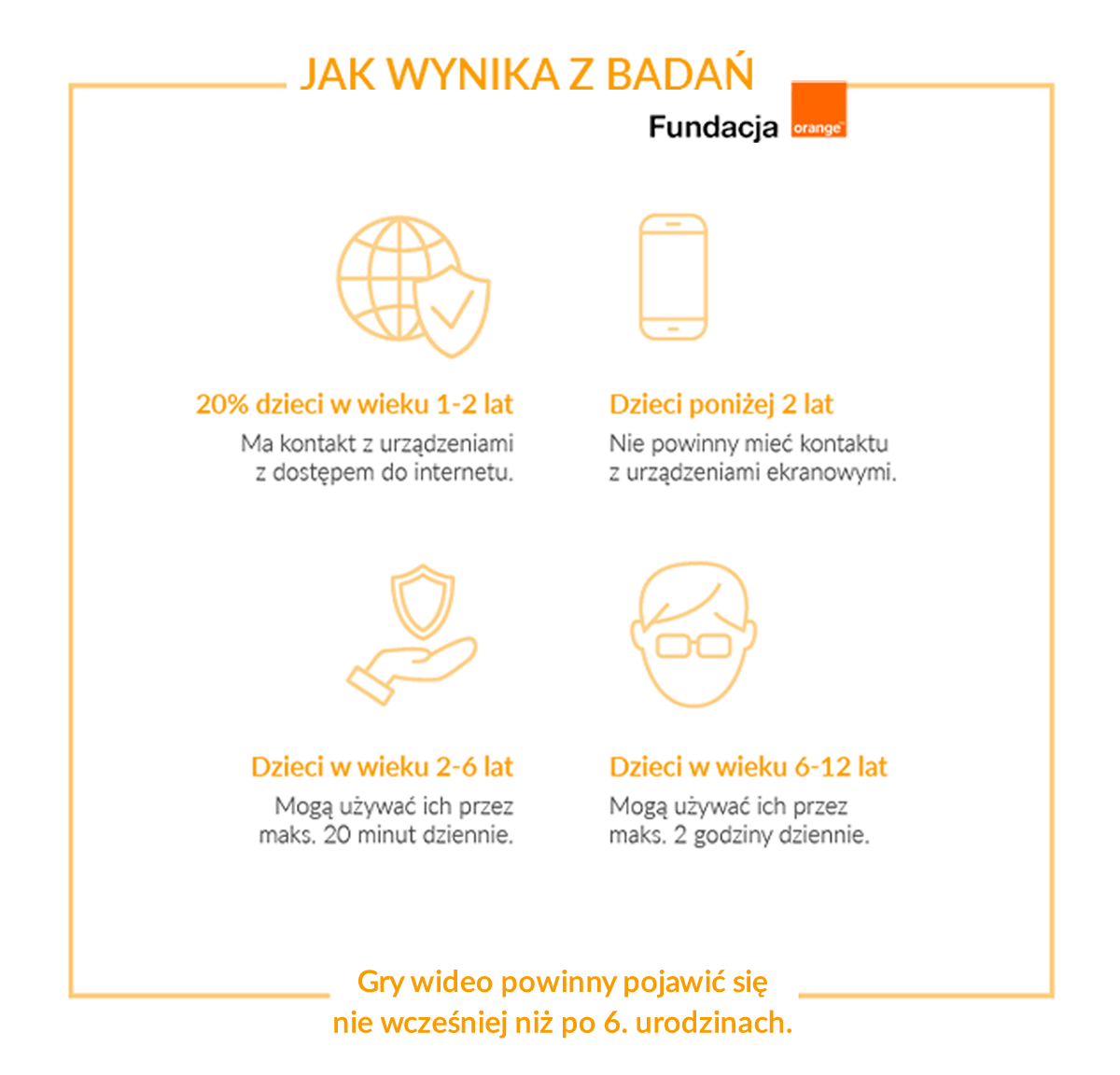 przerobiona-infografika-orange-3