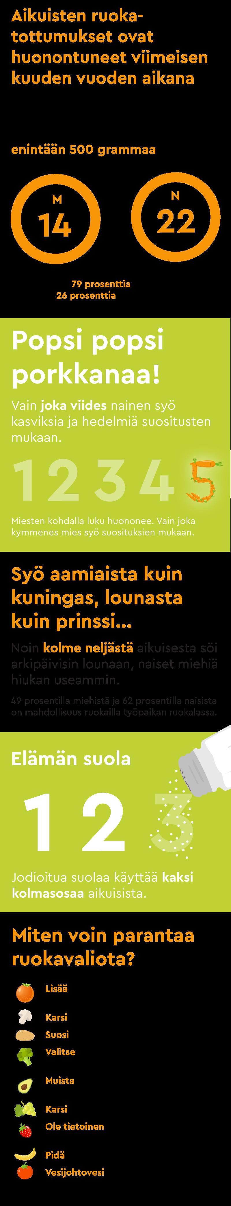 suomalaisten ruokatottumukset