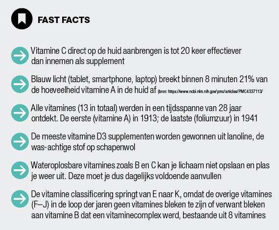 Zes feiten over vitamines
